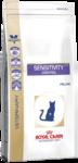 Royal Canin SENSITIVITY CONTROL 400 гр.Роял канин сухой Диета для кошек при пищевой аллергии/непереносимости